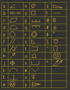 Специальные символы Pro/ENGINEER/Creo